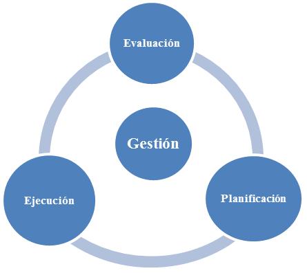 ciclo-de-funcionamiento-de-las-areas-de-desempeno-de-la-carrera-de-geologia